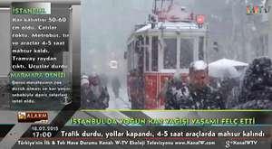 Kanal W-TV ALARM: THY UÇAĞININ MOTORU YANDI (PİSTTEN ÇIKTI) 25.04.2015