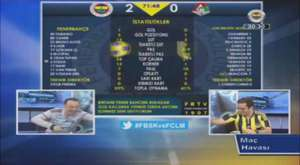 Fenerbahce 6-0 Galatasaray ( The Tiger was Fucked )