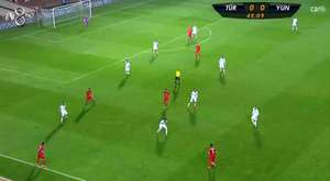 Qatar vs Turkey 1-2 All Goals 2015 HD - Katar - Türkiye 1-2 Özet ve Goller Friendly Match