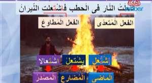 SABAH NAMAZINA NASIL KALKILIR-4