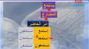 Nefis ve Malını Cenab-ı Allah'a Satmak-Necmi İlgen(Çantacı)