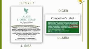 FOREVER ALOE HEAT LOTİON
