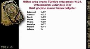 İSTİKLÂL MARŞIMIZI KATLETTİLER