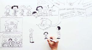 Çocuk Hakları Sözleşmesi- Animasyon