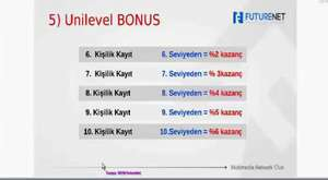 3) Futurenet Arkadaş bonusu - www.futurenetuyelik.com