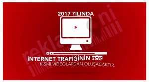Youtube Video Reklam Vermek Reklamfoni Tanıtım Videosu