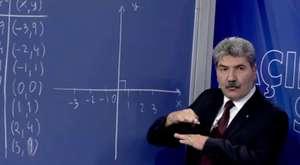 Aöf Genel Matematik 2.Ünite 2.Ders