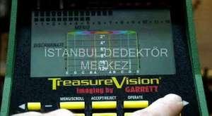 İstanbul Dedektör Merkezi Teknopark Proğramı