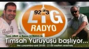 Bursa - rize timsah yürüyüşü