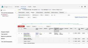 AdWords Editor - Google AdWords Seminerleri