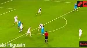 Cristiano Ronaldo'nun ne kadar yükseğe zıplayıp kafa vuruşu yaptığıyla ilgili eğlenceli bir deney.