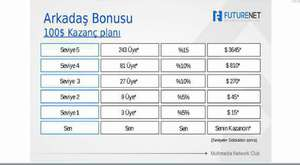 Making Money Online TURK Video I
