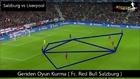 Red Bull Salzburg vs Liverpool ( Geriden Oyun Kurma ) #totalfootball #geridenoyunkurma #futbolegitmeni #antrenman