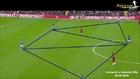 Bir Golün Anatomisi 8 ( Geriden Oyun Kurma ) #totalfootball #totalfutbol #geridenoyunkurma #futbolegitmeni #futbolegitimi #Guardiola #jurgenklopp
