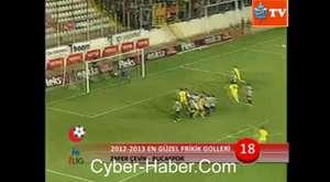 Fifa U20 Dünya Kupası Trthaber'de