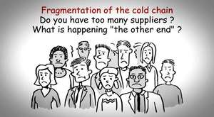Easyfresh solutions & the fragmentation of the cold chain